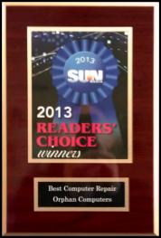 Reader's Choice 2013